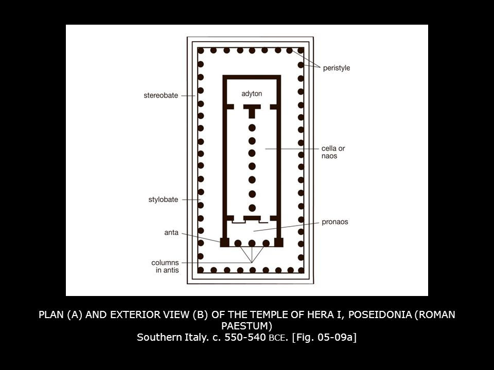 PLAN (A) AND EXTERIOR VIEW (B) OF THE TEMPLE OF HERA I, POSEIDONIA (ROMAN PAESTUM) Southern Italy. c. 550-540 BCE. [Fig. 05-09a]